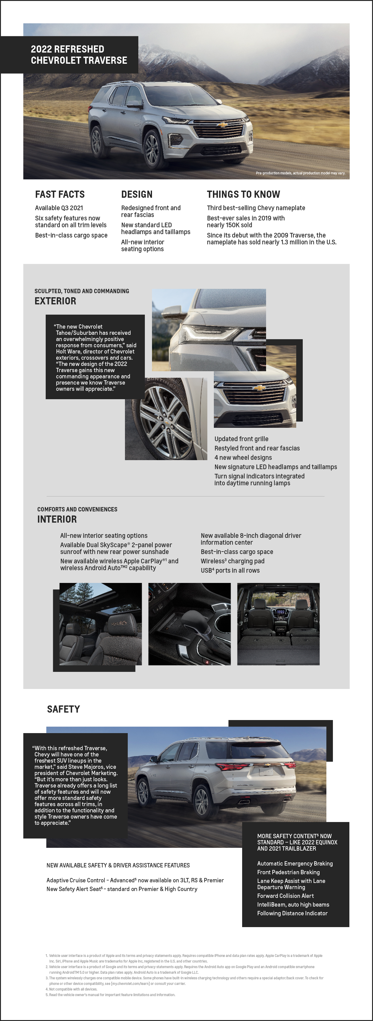 Chevrolet Traverse Crossover 2021