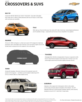 2018 chevrolet high country colors.  high 2017 chevrolet crossover and suv fast facts on 2018 chevrolet high country colors k