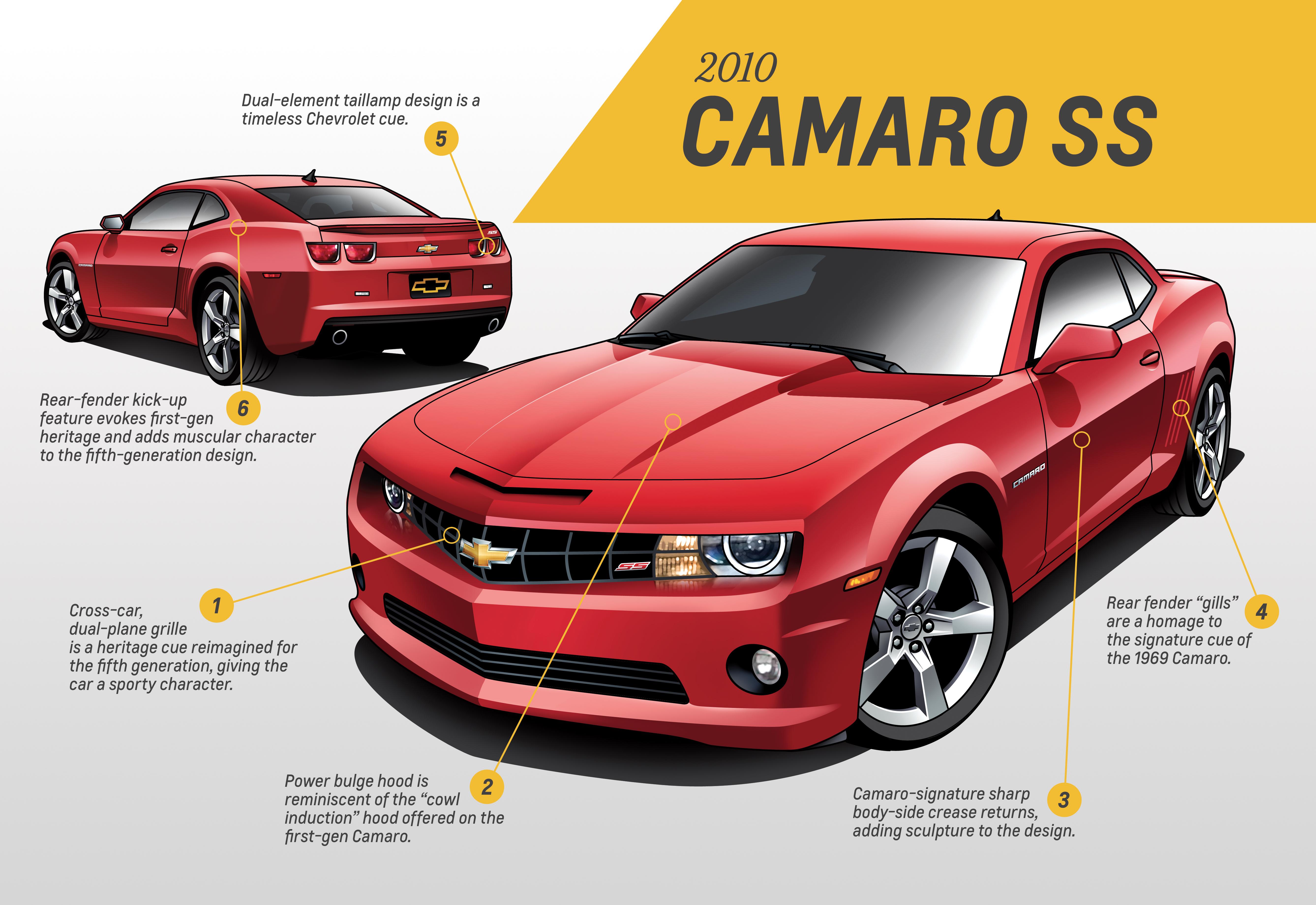 Gen 5 Camaro >> Gm Corporate Newsroom United States Images