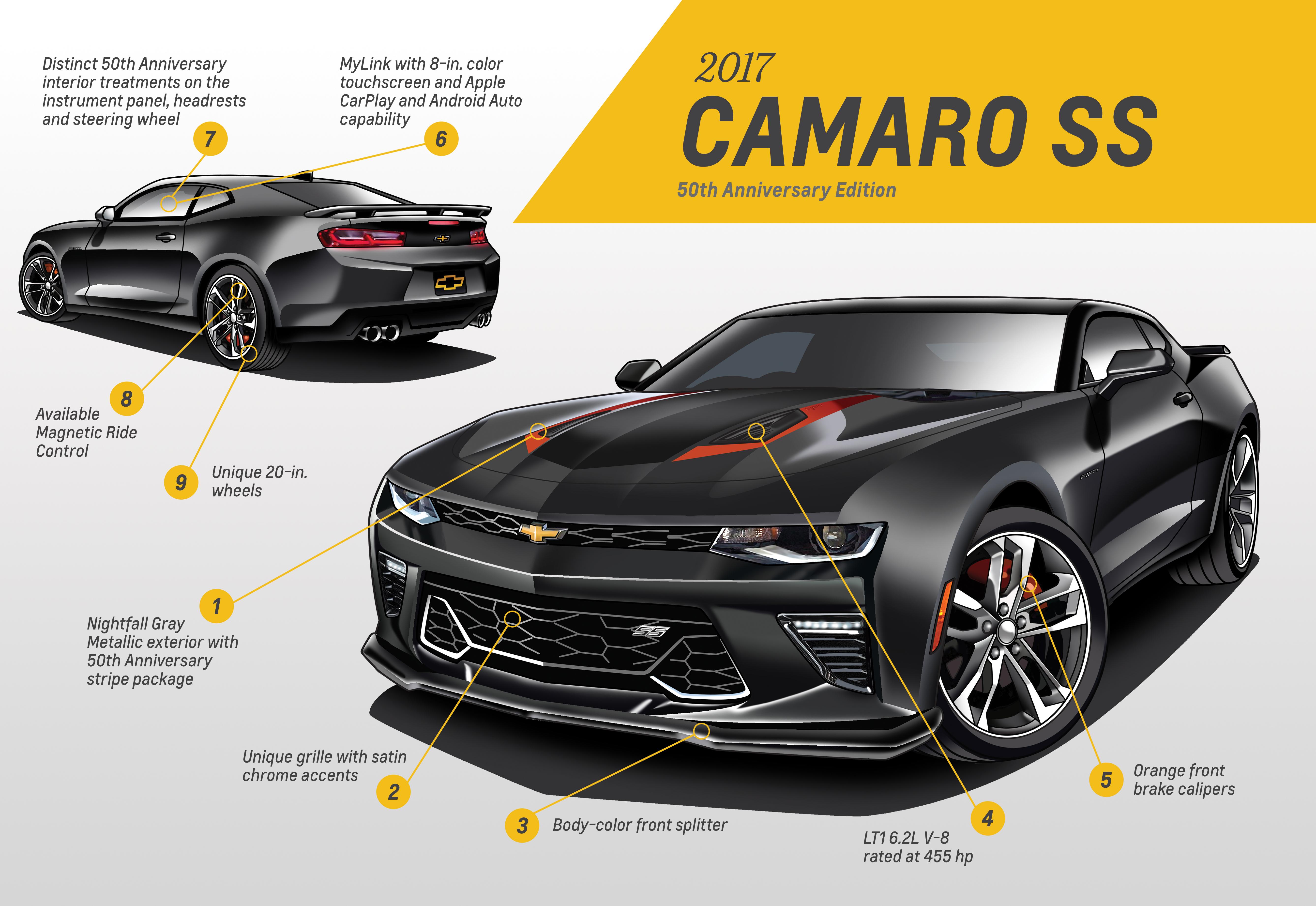 2017 Camaro 50th Anniversary >> Chevrolet Camaro At 50
