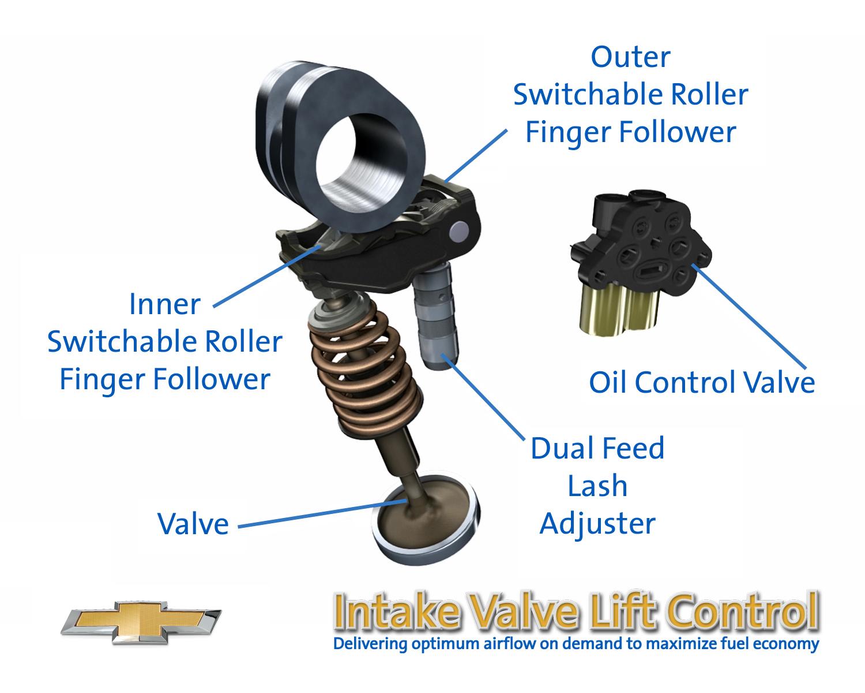 Impalas 25l Engine Delivers Quiet Power Fuel Efficiency Chevy Colorado I4 Diagram