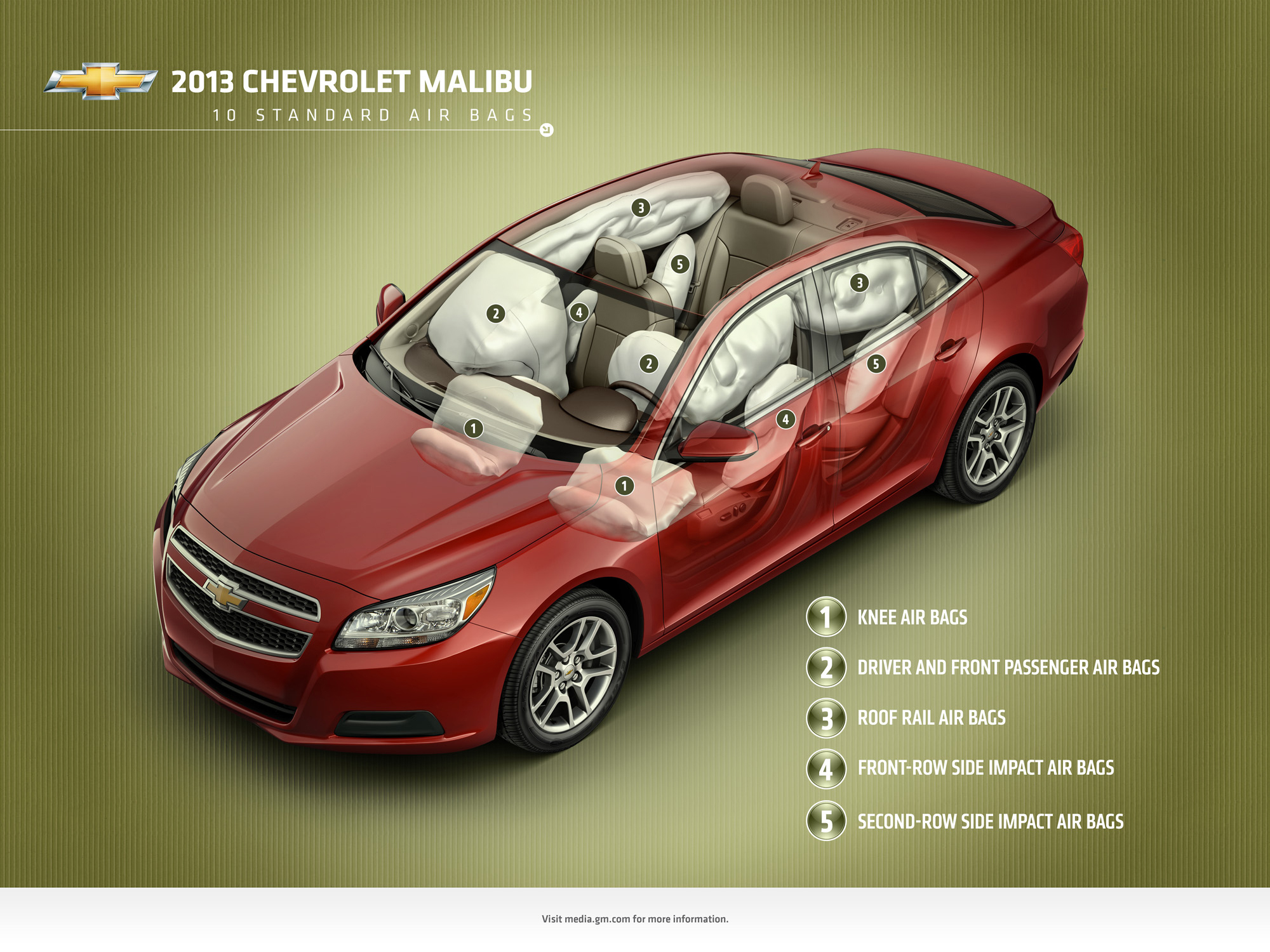 2013 Chevrolet Malibu Racks Up Global Safety Ratings Chevy Cruze Engine Bay Wiring